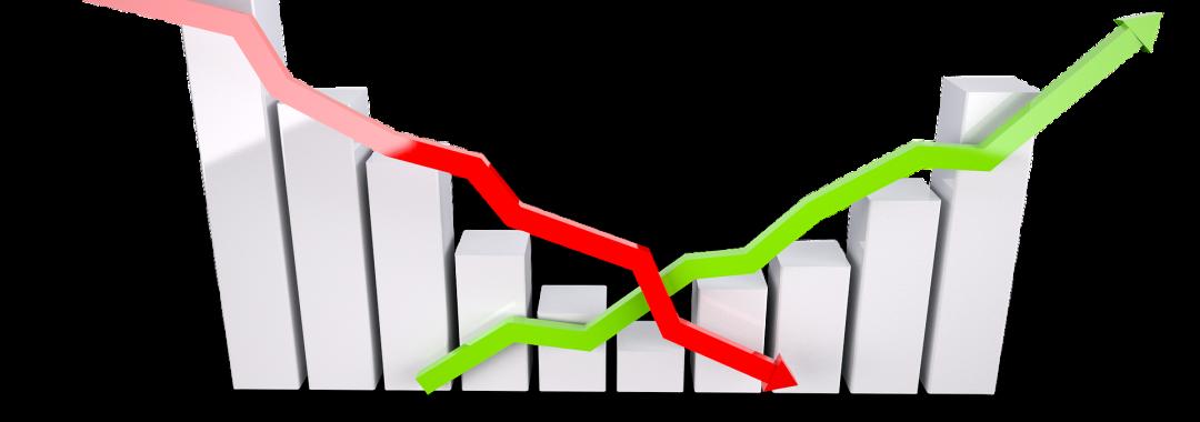 Turnover Vs Profitability graph